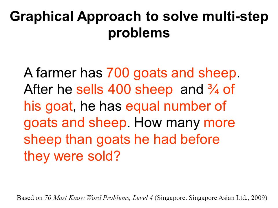Graphical Approach to solve multi-step problems 1) Total number of goats and sheep: 700 700 GoatsSheep 2) Sells 400 sheep and ¾ of his goats.