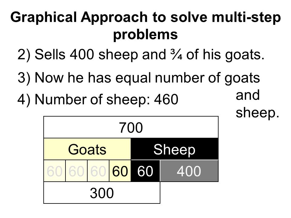 Graphical Approach to solve multi-step problems 700 GoatsSheep 40060 300 60 4) Number of sheep: 460 Number of goats: 240 3) Now he has equal number of goats and sheep.