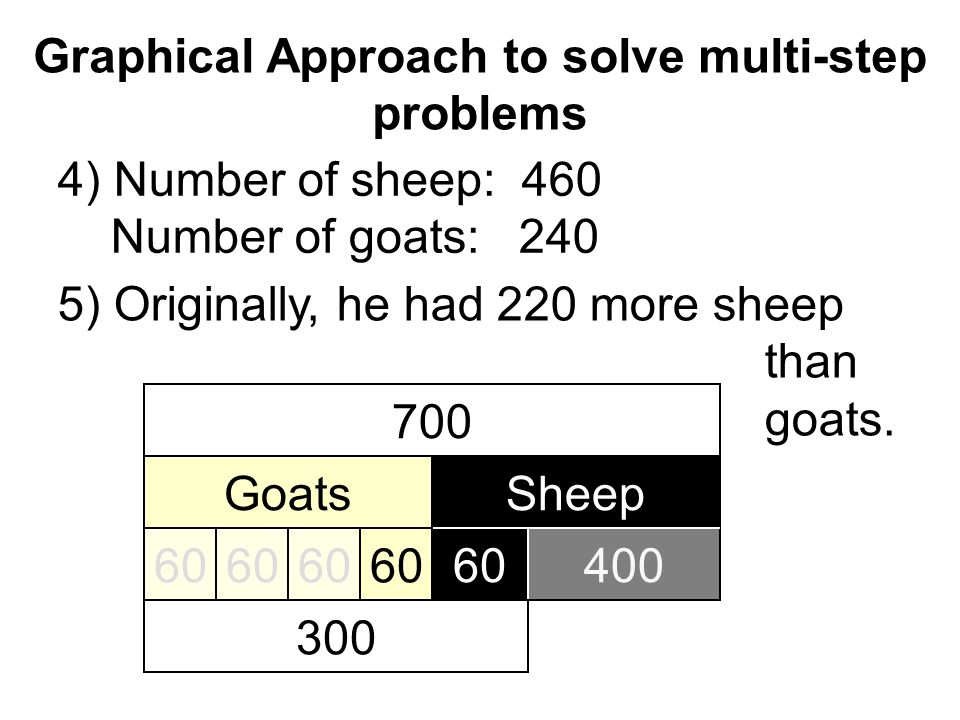 Graphical Approach to solve multi-step problems A farmer has 700 goats and sheep.