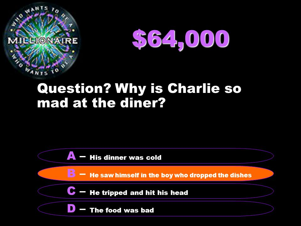 $125,000 Question.Who is Mrs. Flynn.