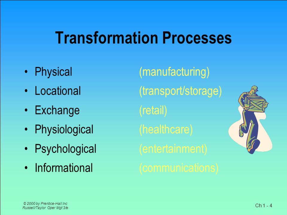 Ch 1 - 4 © 2000 by Prentice-Hall Inc Russell/Taylor Oper Mgt 3/e Transformation Processes Physical (manufacturing) Locational (transport/storage) Exchange (retail) Physiological(healthcare) Psychological (entertainment) Informational (communications)