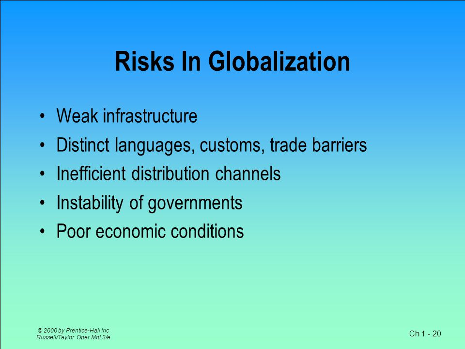 Ch 1 - 20 © 2000 by Prentice-Hall Inc Russell/Taylor Oper Mgt 3/e Risks In Globalization Weak infrastructure Distinct languages, customs, trade barriers Inefficient distribution channels Instability of governments Poor economic conditions