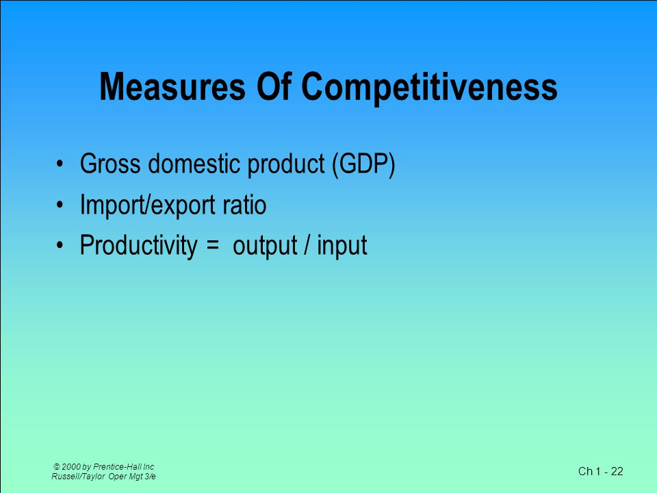 Ch 1 - 22 © 2000 by Prentice-Hall Inc Russell/Taylor Oper Mgt 3/e Measures Of Competitiveness Gross domestic product (GDP) Import/export ratio Productivity = output / input