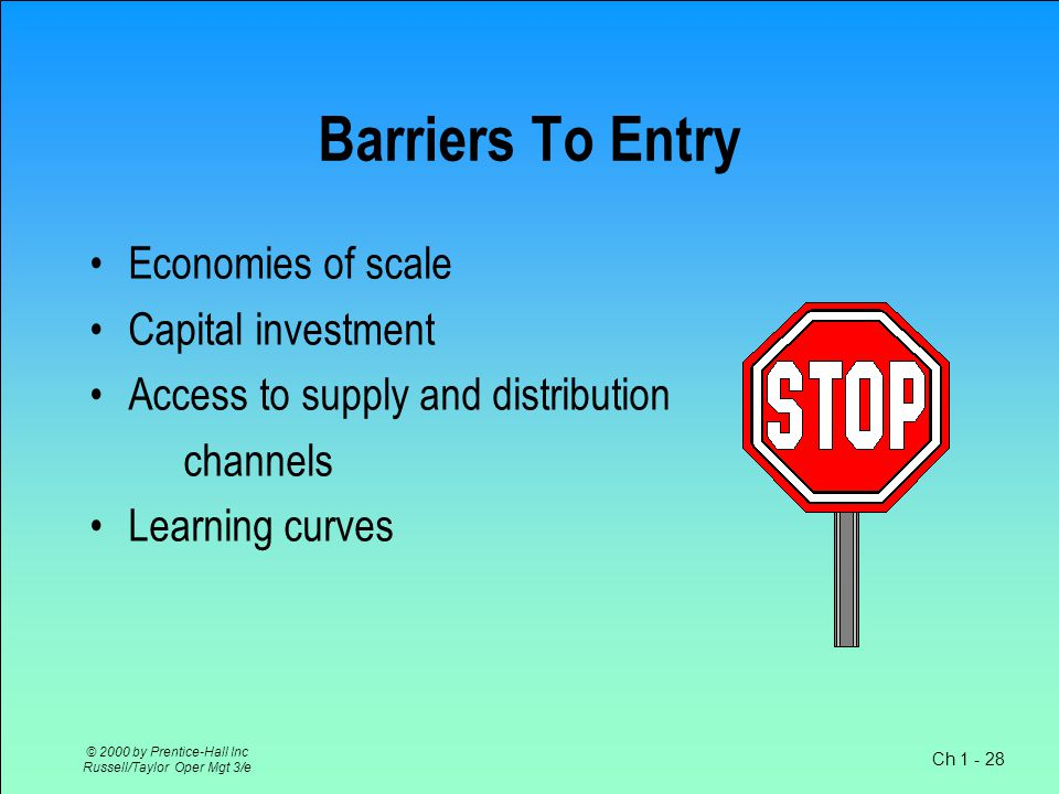 Ch 1 - 28 © 2000 by Prentice-Hall Inc Russell/Taylor Oper Mgt 3/e Barriers To Entry Economies of scale Capital investment Access to supply and distribution channels Learning curves