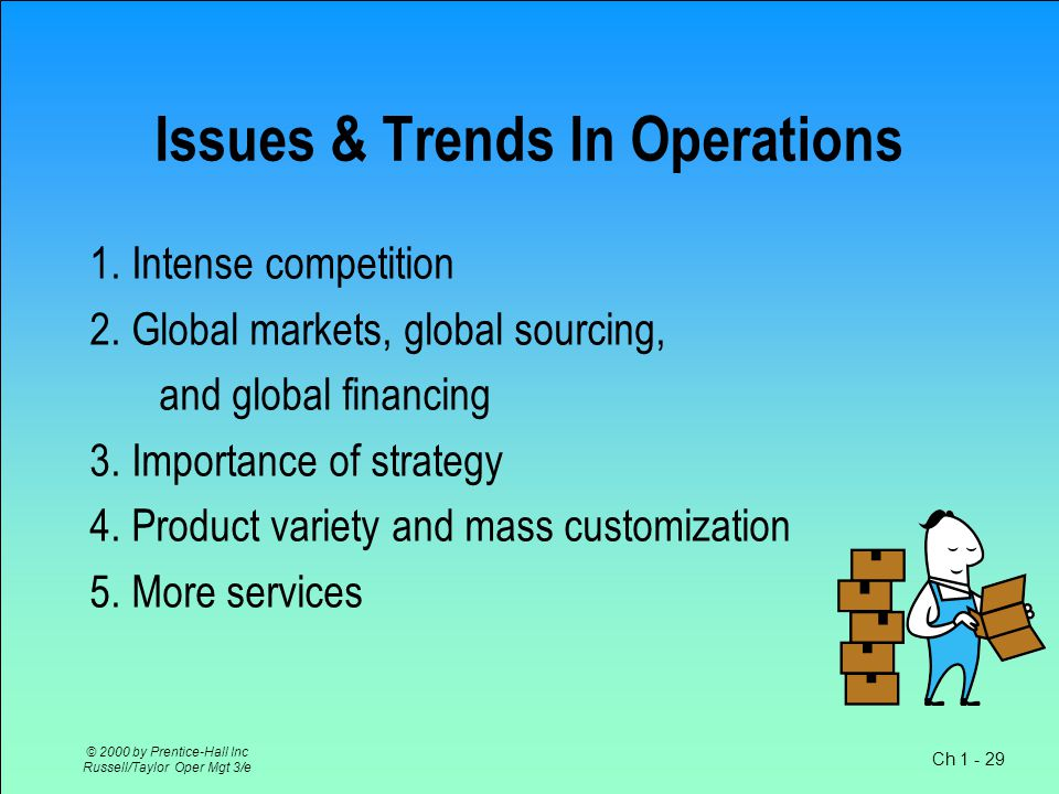 Ch 1 - 29 © 2000 by Prentice-Hall Inc Russell/Taylor Oper Mgt 3/e Issues & Trends In Operations 1.
