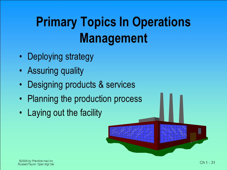 Ch 1 - 31 ©2000 by Prentice-Hall Inc Russell/Taylor Oper Mgt 3/e Primary Topics In Operations Management Deploying strategy Assuring quality Designing products & services Planning the production process Laying out the facility