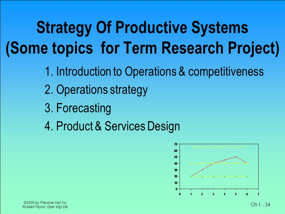 Ch 1 - 34 ©2000 by Prentice-Hall Inc Russell/Taylor Oper Mgt 2/e Strategy Of Productive Systems (Some topics for Term Research Project) 1.