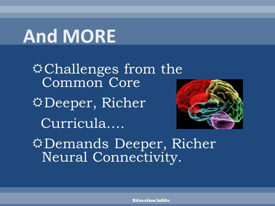 Put Teachers' Brains 1st Creativity Literacy Enhancement Stress Reduction Mirror Neurons Neuro- Architecture GreenTimeAssessmentsPraise
