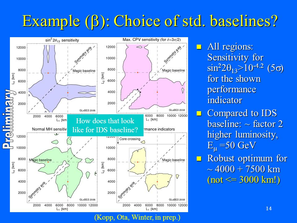 January 17, 2008IDS-NF@RAL - PPEG15 Example (  ): Minimum E  for NSI.