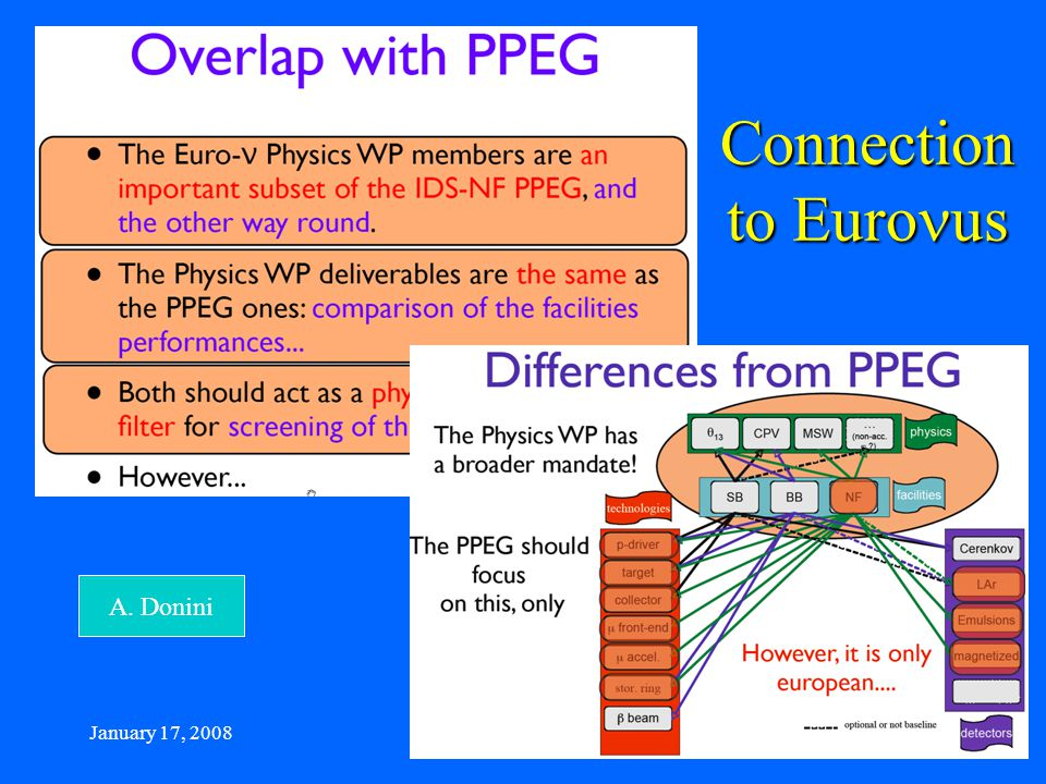 January 17, 2008IDS-NF@RAL - PPEG23 Questions to be addressed Robustness of conclusions wrt luminosity etc..