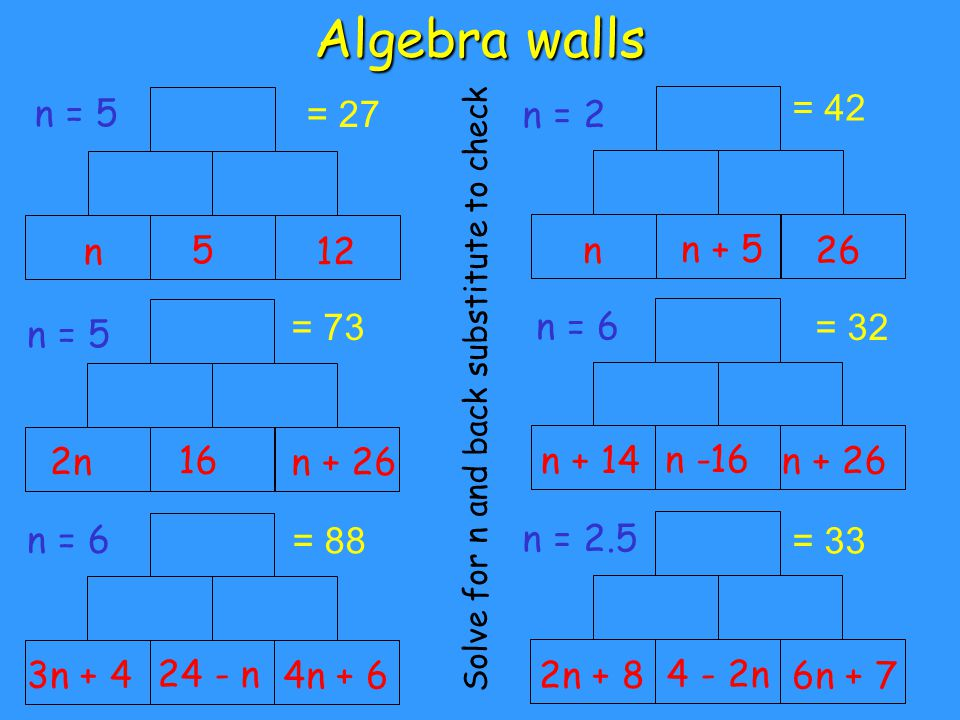 Constructing and solving equations using the perimeter of shapes
