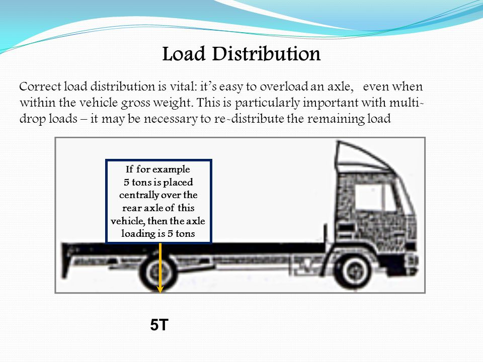 Load Distribution 4T 1T then when the load is moved 1 metre further forward, the axle loading becomes if the wheelbase is 5 metres Correct load distribution is vital: it's easy to overload an axle, even when within the vehicle gross weight.