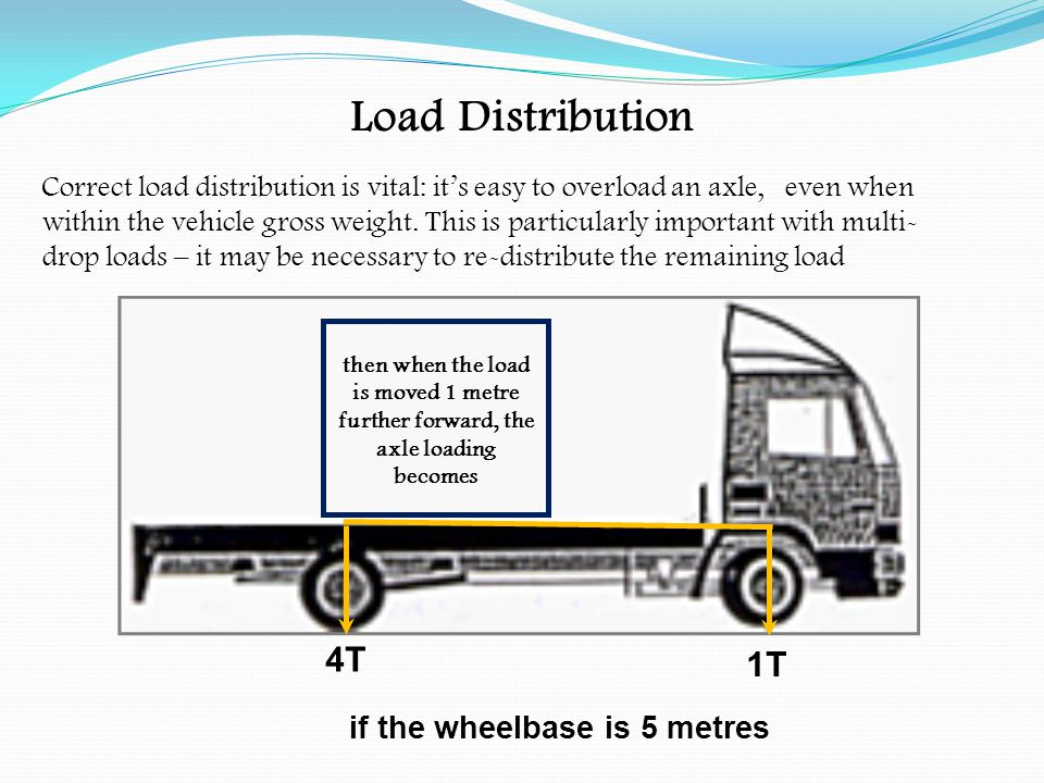 Load Distribution Correct load distribution is vital: it's easy to overload an axle, even when within the vehicle gross weight.