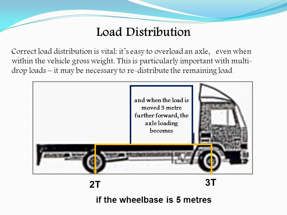 Load Distribution The gross weight permitted for a vehicle/ trailer will depend upon several variables:- Number, size and ply rating of tyres Permitted axle weights Number and spacing of axles The general rules are:- The more axles, the greater the GVW, and/or The greater the axle spread, the greater the GVW Axle spread is:- Rigid vehicle - foremost to rearmost axle centres Artic - rearmost axle of the unit to rearmost trailer axle centres