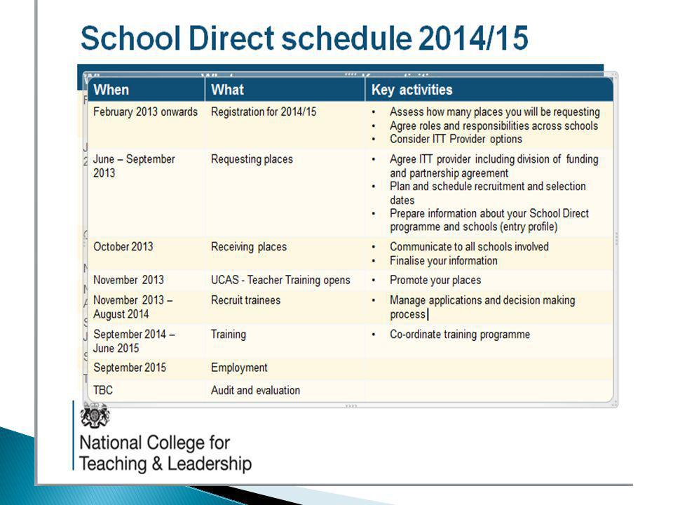 As a school with allocated places, these will be publicised via the School Direct application system.