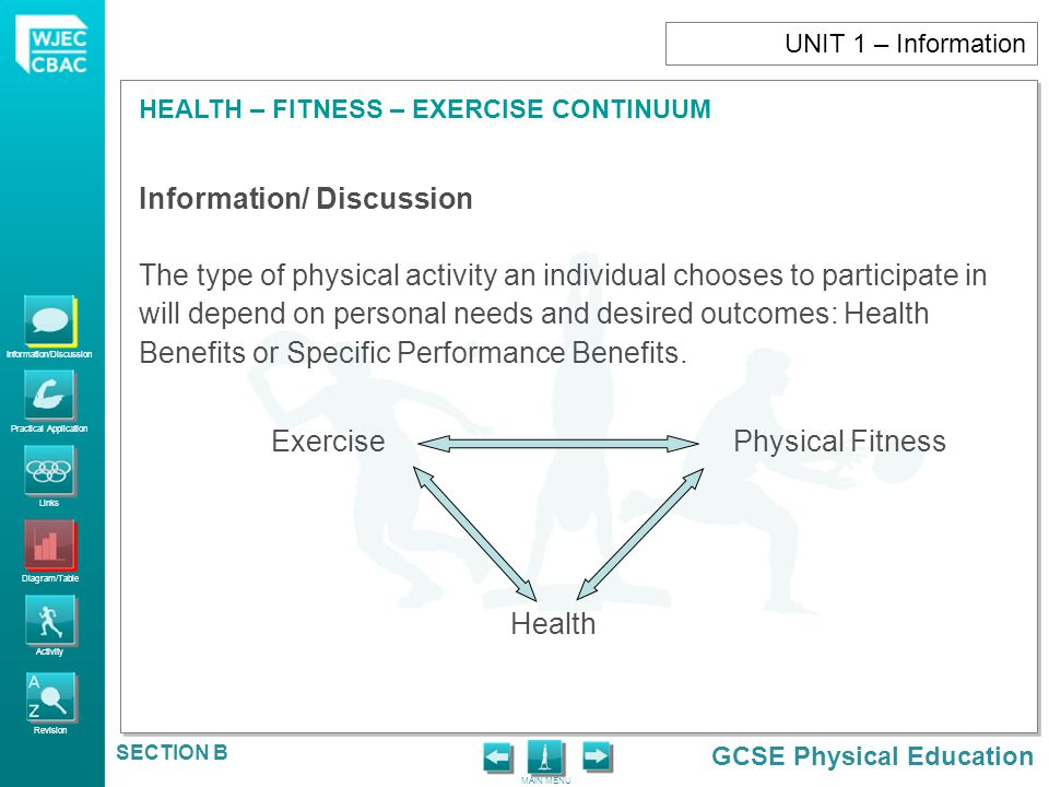 Information/Discussion Practical Application Links Diagram/Table Activity Revision GCSE Physical Education HEALTH – FITNESS – EXERCISE CONTINUUM MAIN MENU SECTION B Physical Fitness A set of attributes that are either health–related or performance (skill) related.