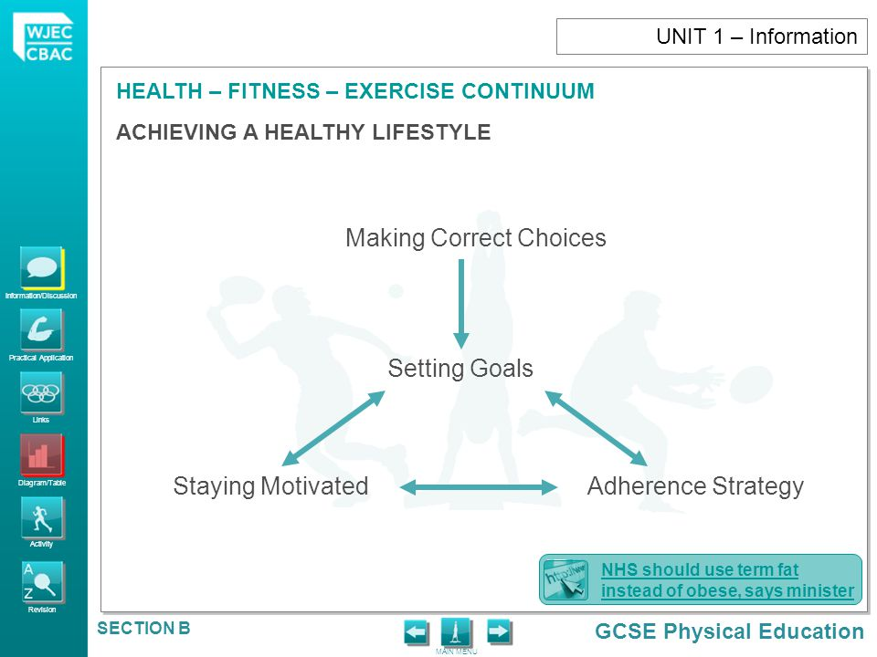 Information/Discussion Practical Application Links Diagram/Table Activity Revision GCSE Physical Education HEALTH – FITNESS – EXERCISE CONTINUUM MAIN MENU SECTION B UNIT 1 – Practical Application PHYSICAL ACTIVITIES THAT CAN CONTRIBUTE TO A BALANCED HEALTHY LIFESTYLE OccupationalRecreationalCompetitive