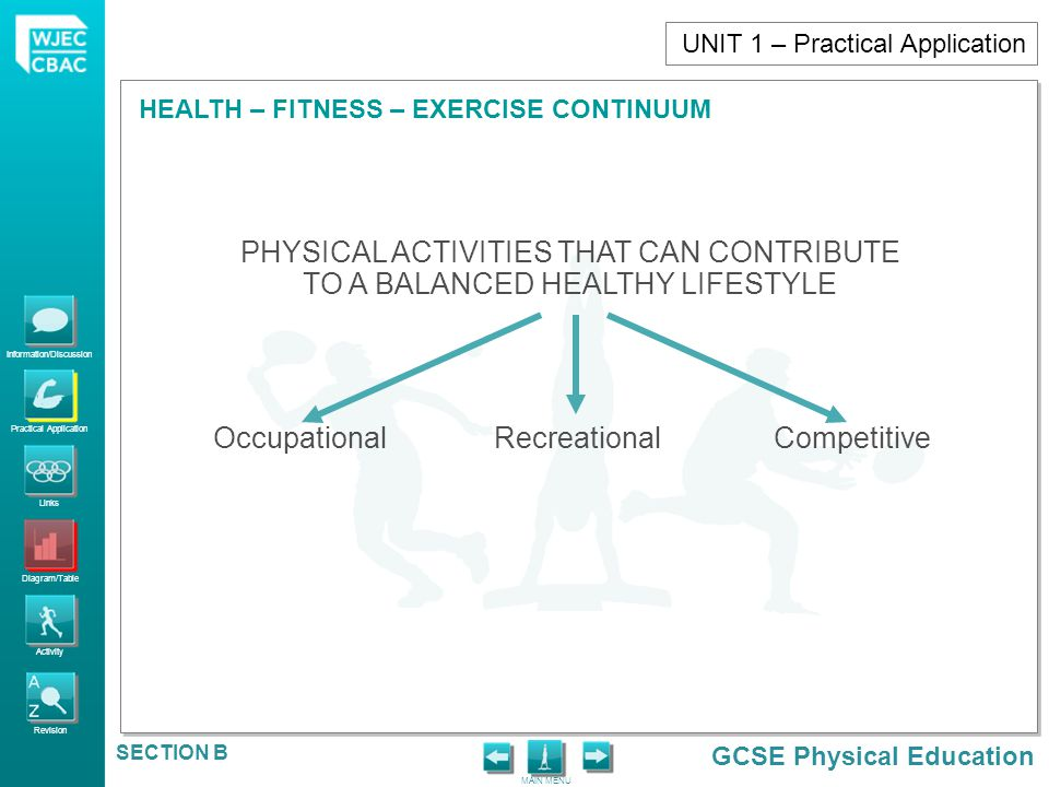 Information/Discussion Practical Application Links Diagram/Table Activity Revision GCSE Physical Education HEALTH – FITNESS – EXERCISE CONTINUUM MAIN MENU SECTION B 1)What opportunities exist for becoming involved in physical activity in a range of roles.