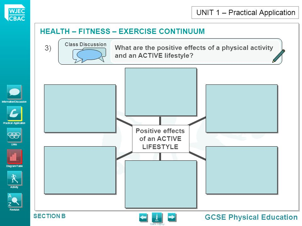 Information/Discussion Practical Application Links Diagram/Table Activity Revision GCSE Physical Education HEALTH – FITNESS – EXERCISE CONTINUUM MAIN MENU SECTION B UNDERSTANDING PHYSICAL, MENTAL AND SOCIAL HEALTH In the appropriate box below, discuss what you think is meant by physical, mental and social health: Physical HealthMental HealthSocial Health 4) UNIT 1 – Practical Application