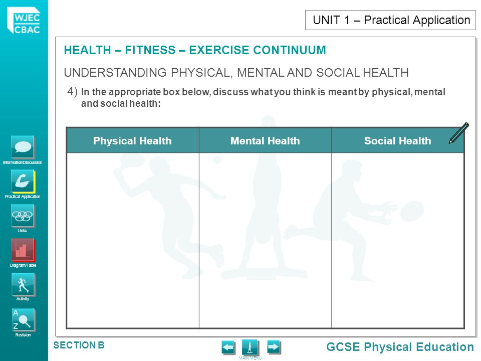 Information/Discussion Practical Application Links Diagram/Table Activity Revision GCSE Physical Education HEALTH – FITNESS – EXERCISE CONTINUUM MAIN MENU SECTION B 5)Divide the Pie Chart so it shows which aspects of health – physical, mental, and social – you consider to be the most important.