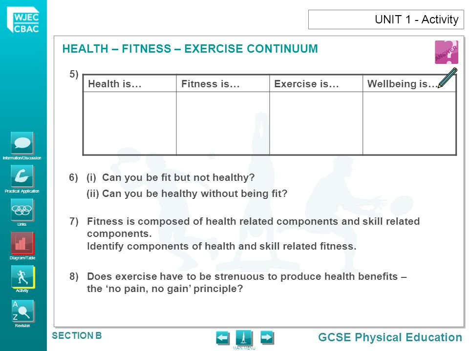 Information/Discussion Practical Application Links Diagram/Table Activity Revision GCSE Physical Education HEALTH – FITNESS – EXERCISE CONTINUUM MAIN MENU SECTION B UNIT 1 - Activity 9)Examine the relationship between Health, Physical Fitness and exercise.