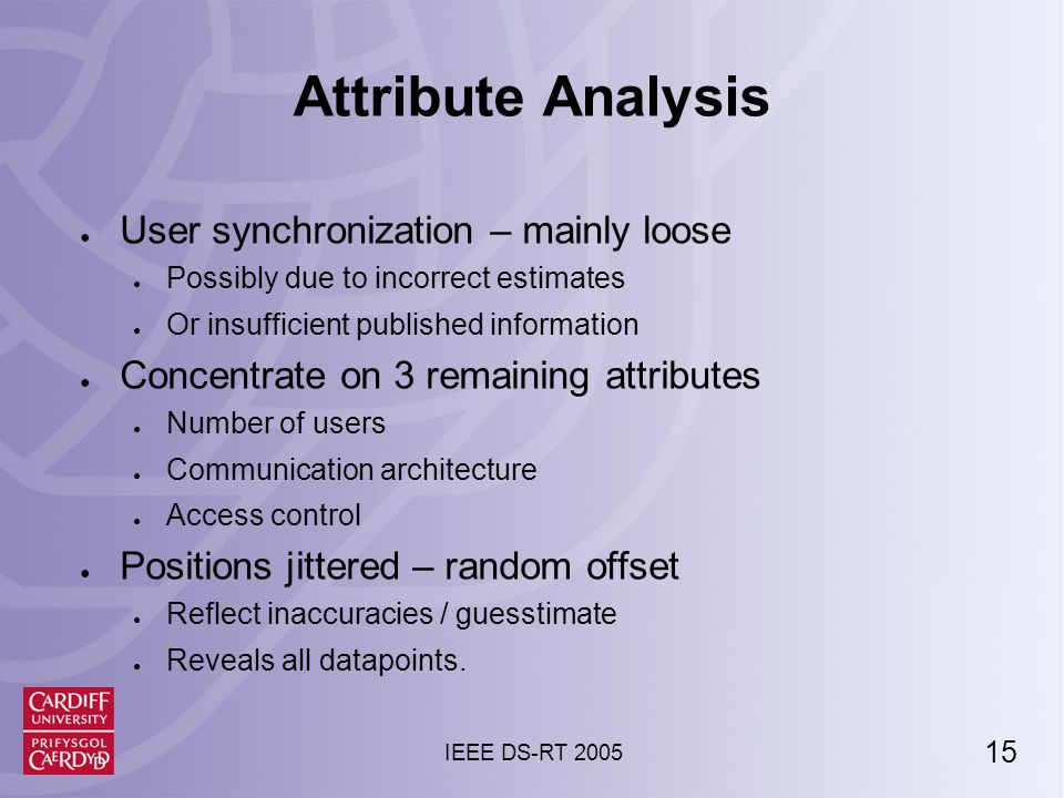 16 IEEE DS-RT 2005 Attribute Analysis: Scatter Plot 20 systems presented. Any patterns?