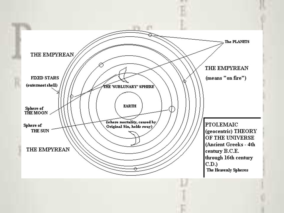 The Copernican Revolution Nicholas Copernicus (1473 - 1543) is said to be the founder of modern astronomy.