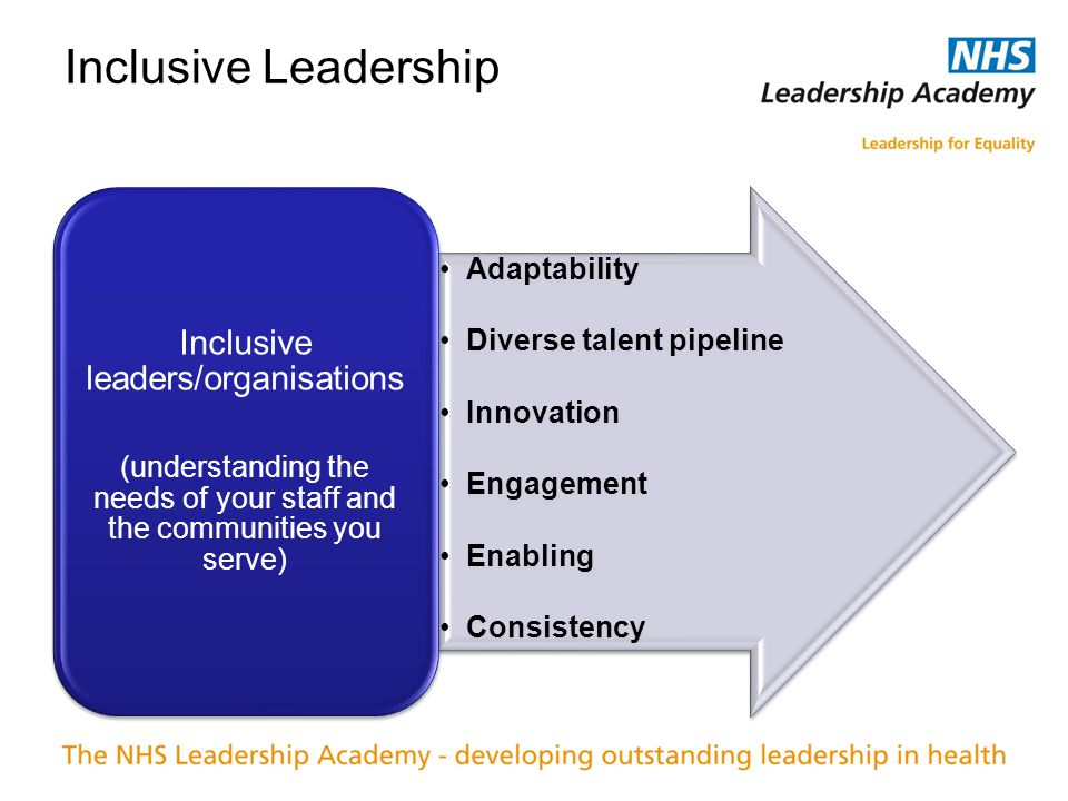 Quality Innovation & productivity Improved Patient Care Diverse skills & Increased talent pool Increased motivation & staff commitment Cost effective business model Improved talent management NHS leading by example Benefits of Inclusive leadership