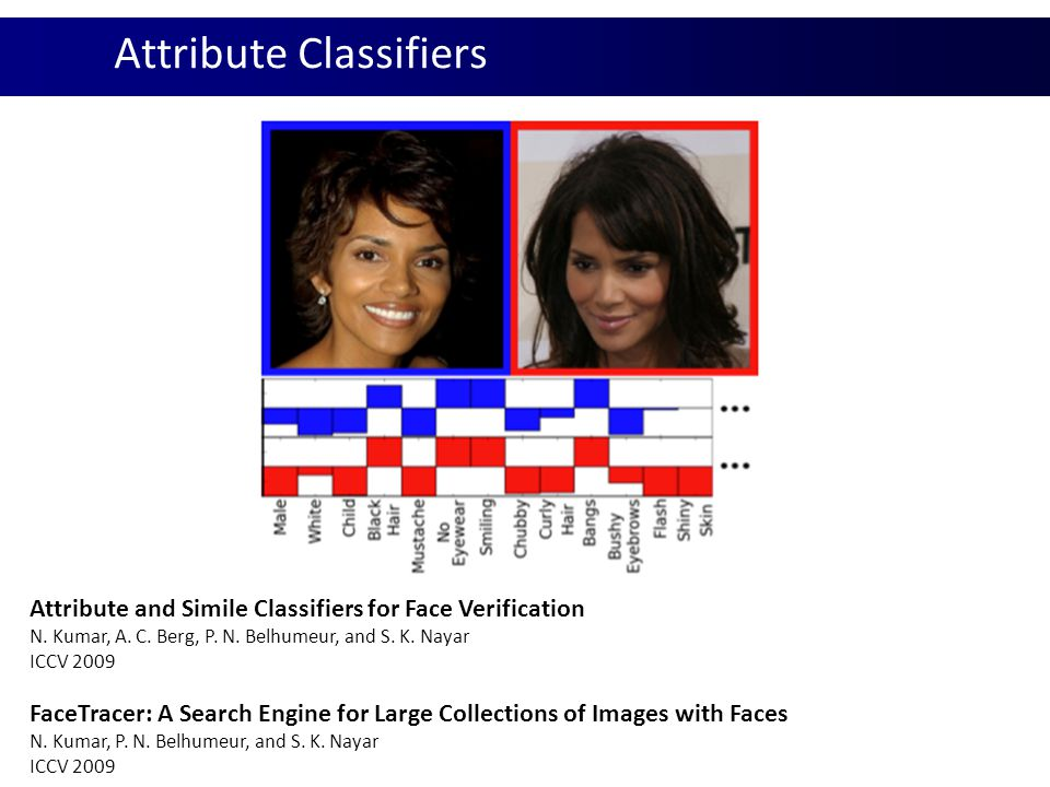 Attributes Fusion FaceTracer: smiling asian men with glasses Slide Courtesy: Neeraj Kumar