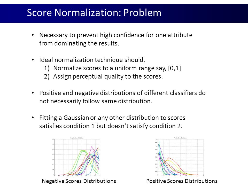 Score Normalization: Solution Model distance between positive scores and the negative scores.