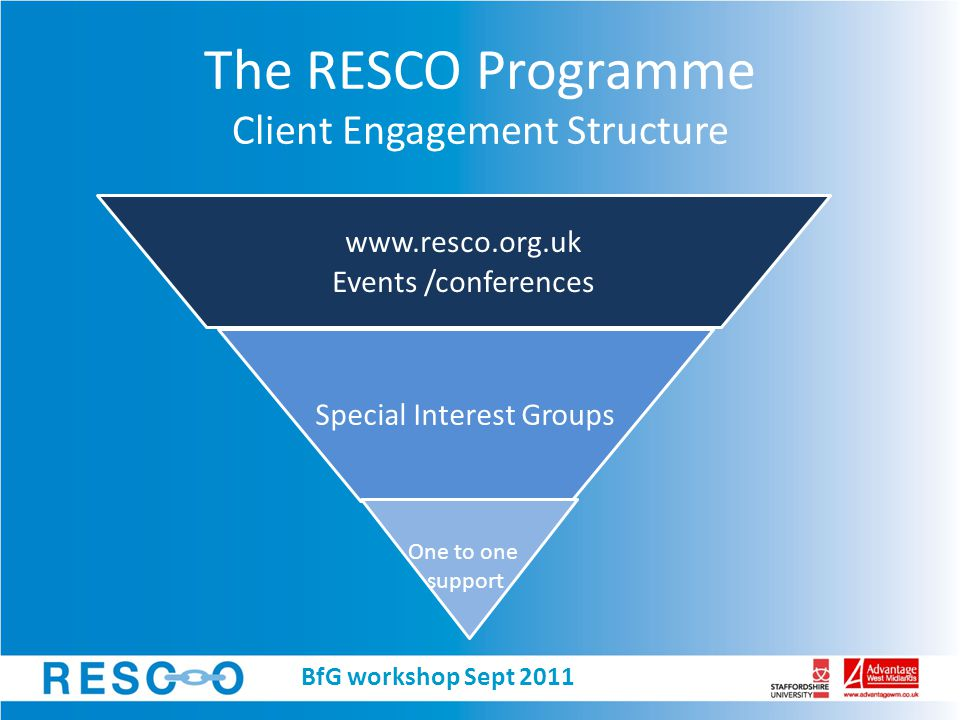 The RESCO Programme Client Engagement Process Website Registration Power Generation and Transmission Wind and Marine Bioenergy Small scale renewables Diagnostic Request SCOPING VISIT On-care support/ graduate placement Approval Capability assessment Special Interest groups BfG workshop Sept 2011