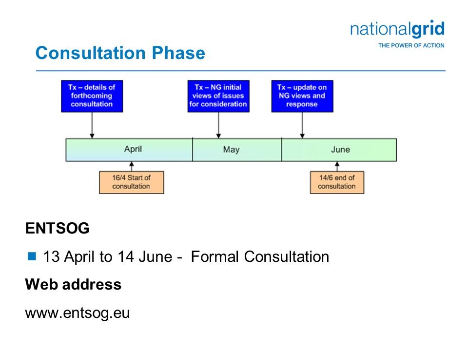 Interoperability Update Transmission Workgroup 5 th April 2012