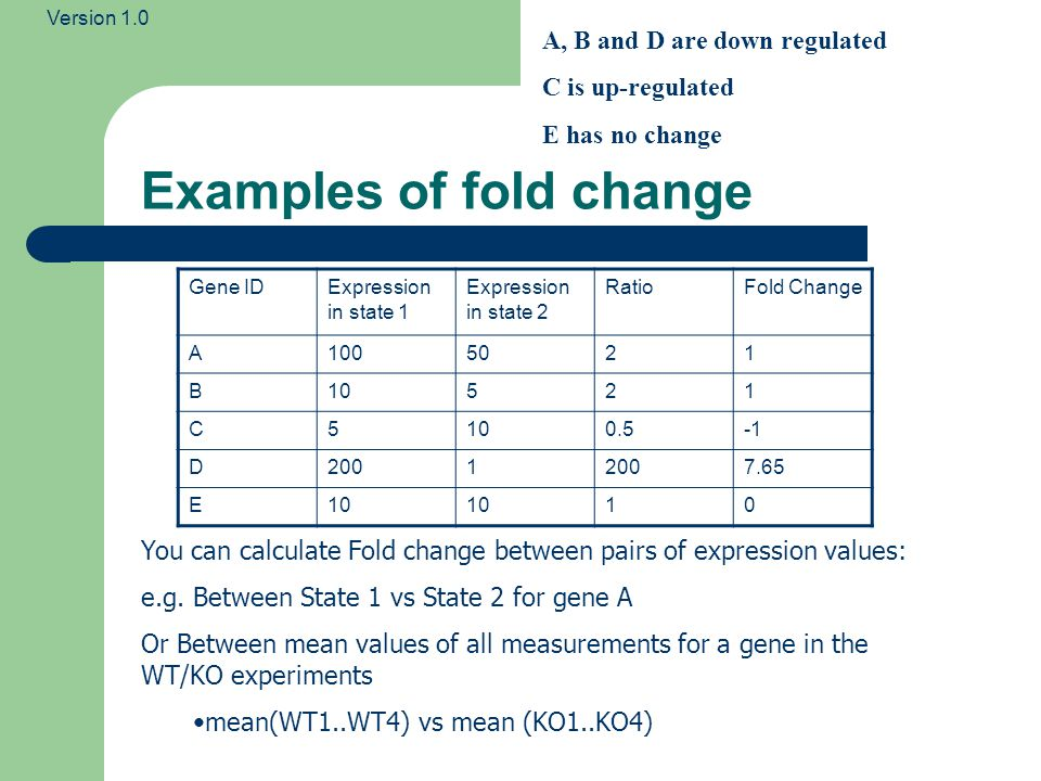 Version 1.0 Statistics Significance of Fold Change For our problem we can calculate an average fold ratio for each gene (each row) This will give us an average effect value for each gene – 2, 1.7, 10, 100, etc Question which of these values are significant.