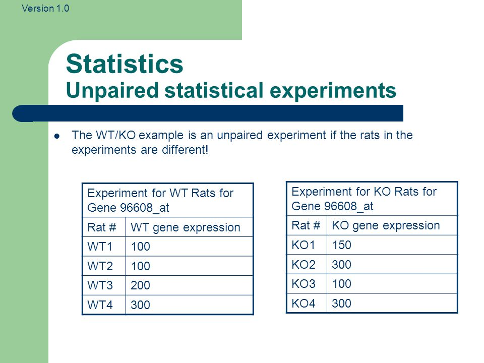 Version 1.0 Statistics Unpaired statistical experiments How do we address the problem.