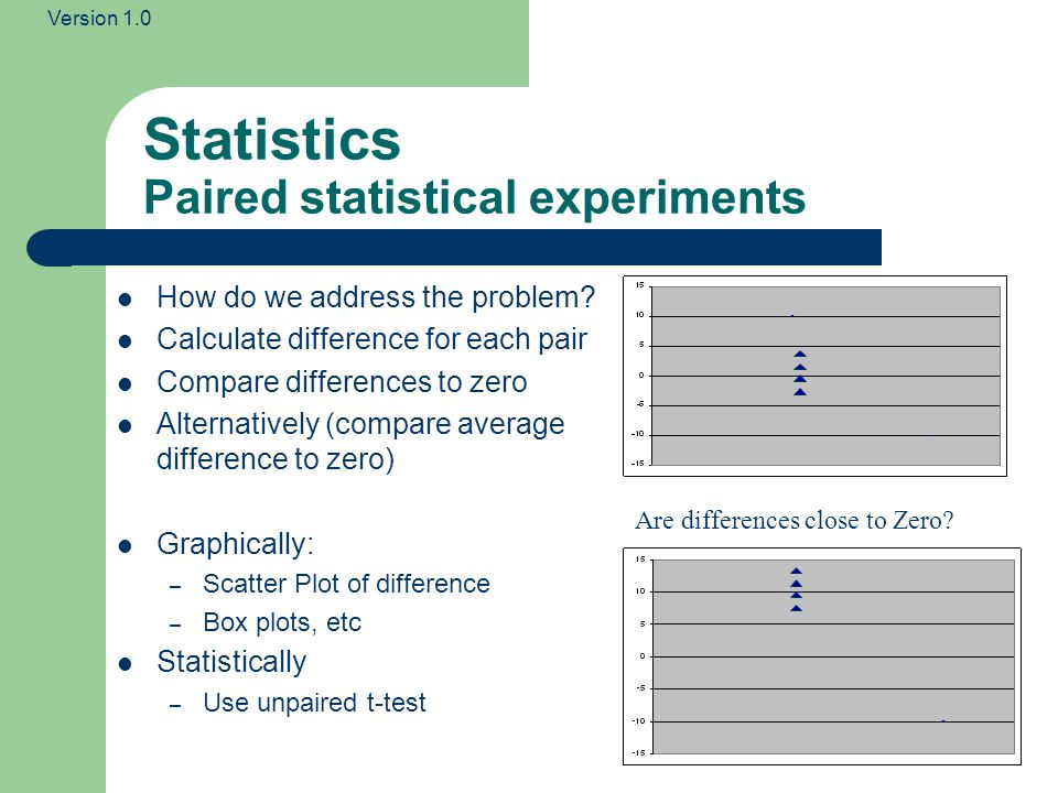 Version 1.0 Statistics Significance testing In both cases (paired and unpaired) you want to establish whether the difference is significant Significance testing is a statistical term and refers to estimating (numerically) the probability of a measurement occurring by chance.