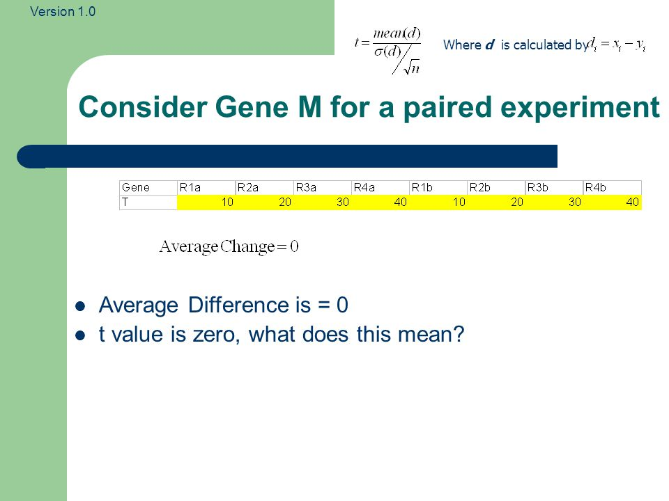 Version 1.0 Consider Gene T for a paired experiment Where d is calculated by