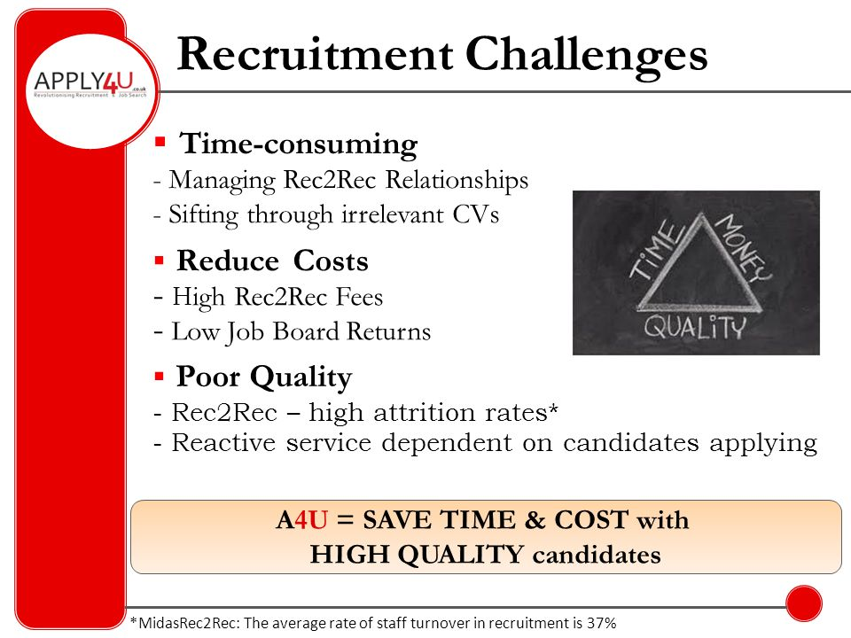 Our Concept Online Job BoardsRec2Rec Process Reactive Proactive Audience Large Small Branded Job Advertising * Yes No Screened CVs No Yes CV Quality Low High Bespoke Search No Yes Connect Directly Yes No Cost Low cost High fees *Monster UK - annual rise in online job demand of 6% in December and reaches its highest level since June 2011