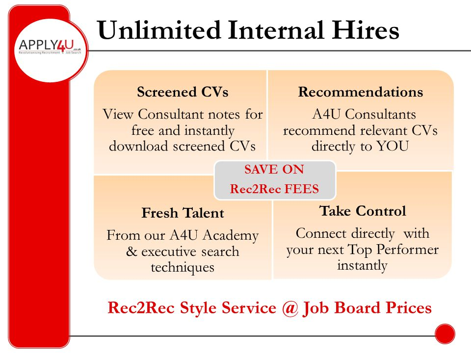 View A4U Consultant notes BEFORE downloading Screened CVs The ONLY jobsite to provide Screened CVs Transparent CVs Only use credits where you see VALUE View Online Screening Test to SAVE TIME