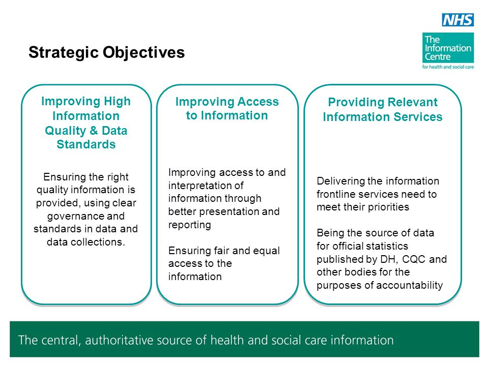 1.Deliver projects that actively promote information to help the NHS and Social Care frontline provide better care and drive service reform and improvement.
