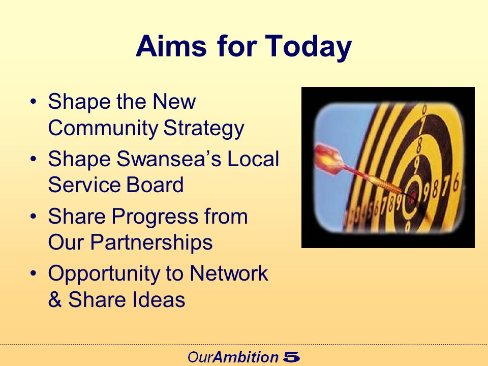 Sessions Delivering through Our Partnerships Developing Our Local Service Board Developing Our New Community Strategy Delivering through Open Projects Summary