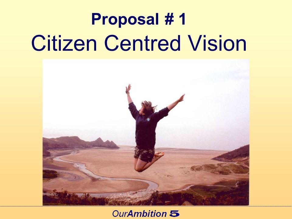 Proposal # 2 Horizon Priorities