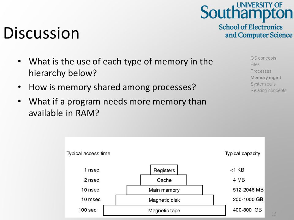 Memory layout & Processes 16 OS concepts Files Processes Memory mgmt System calls Relating concepts Memory available per process.