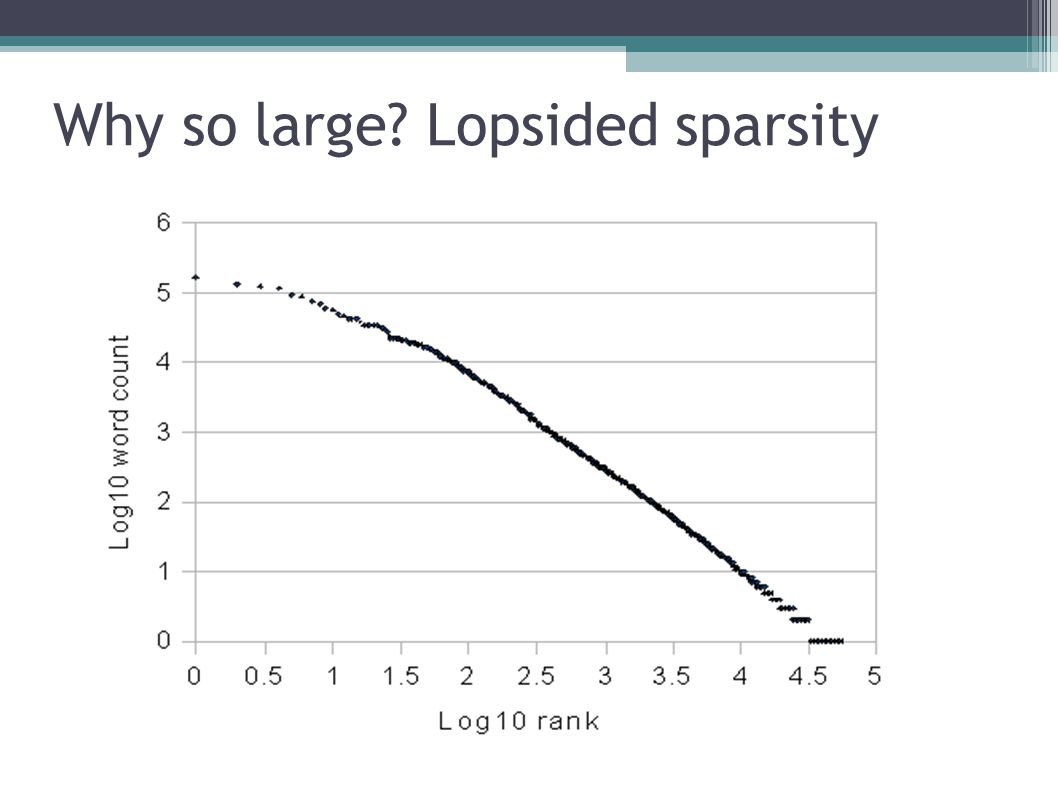 Why so large? Lopsided sparsity