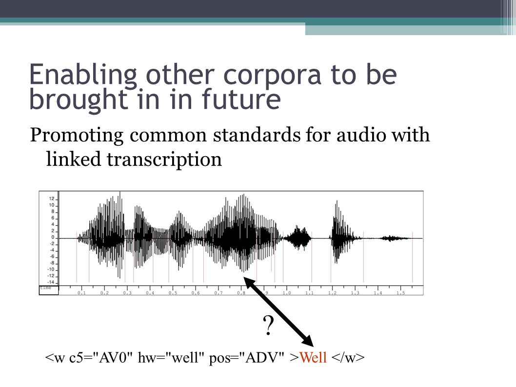 Enabling other corpora to be brought in in future Promoting common standards for audio with linked transcription .
