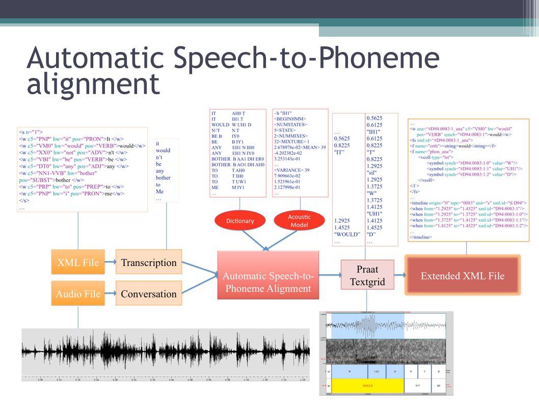 Automatic Speech-to-Phoneme alignment
