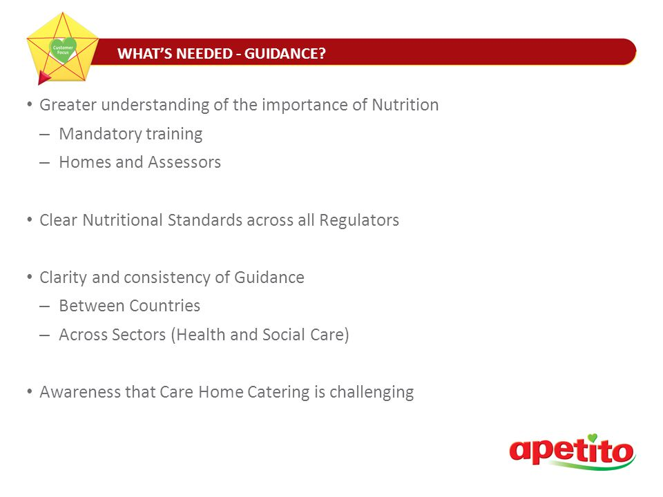 CONCLUSION Malnutrition is a major issue for the UK Care Home sector – 41% of residents estimated as malnourished – Obesity has a far higher profile and is being tackled by government, yet the costs of malnutrition are far greater Clear and tangible Nutritional Standards required Consistency of Guidance Commitment to Nutrition –Not a Nice To have