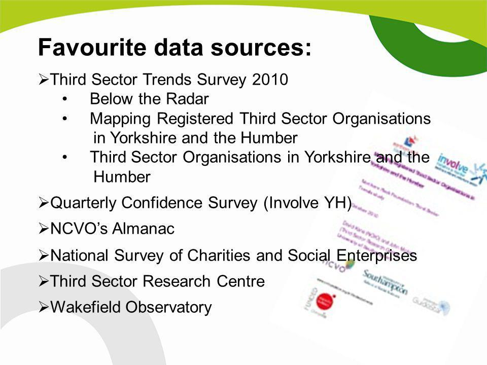 Contact Details  www.nova-wd.org.uk  01924 367418  info@nova-wd.org.uk @Nova_WD