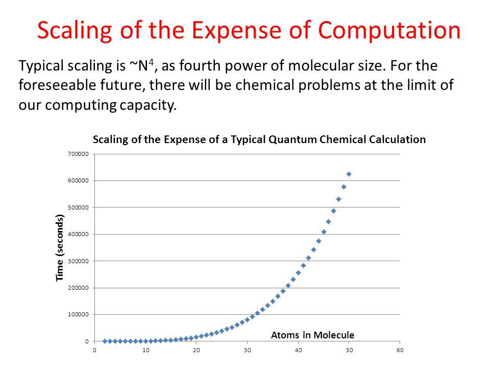 3. Philosophies of Computational Chemistry