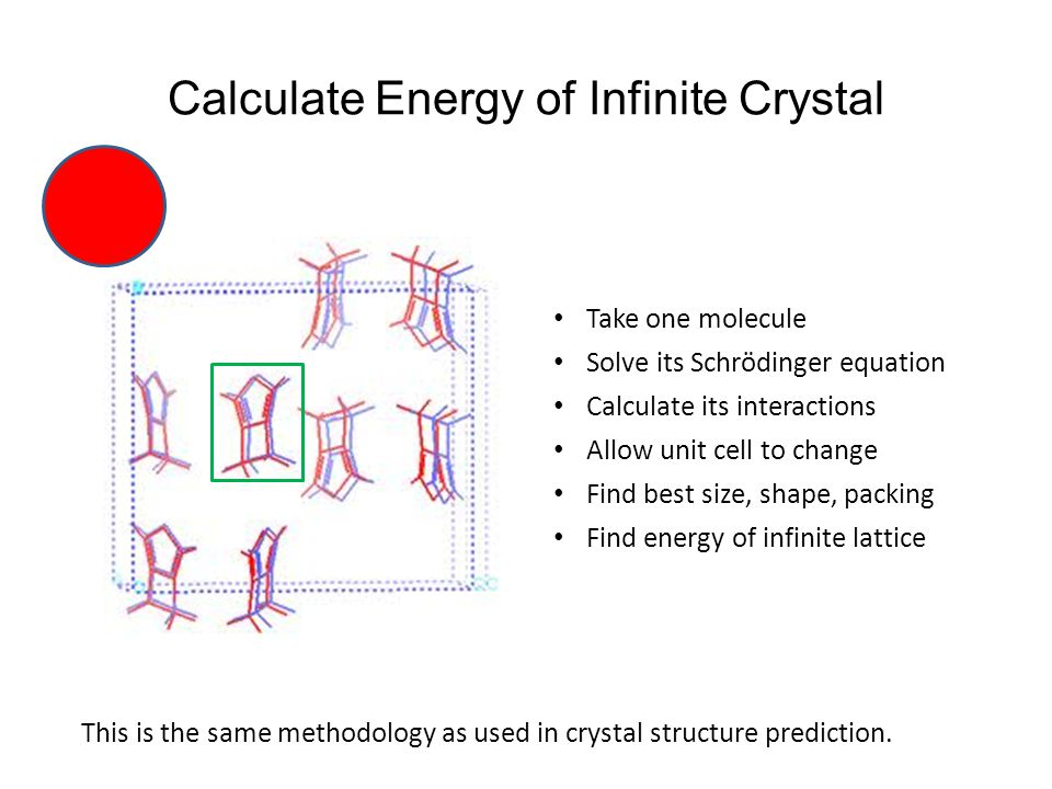 We can use theoretical chemistry to calculate solubility via a thermodynamic cycle 52 ΔG hyd ΔG solu Crystalline Gaseous Solution ΔG sub Sub = sublimation Hyd = hydration Solu = solution