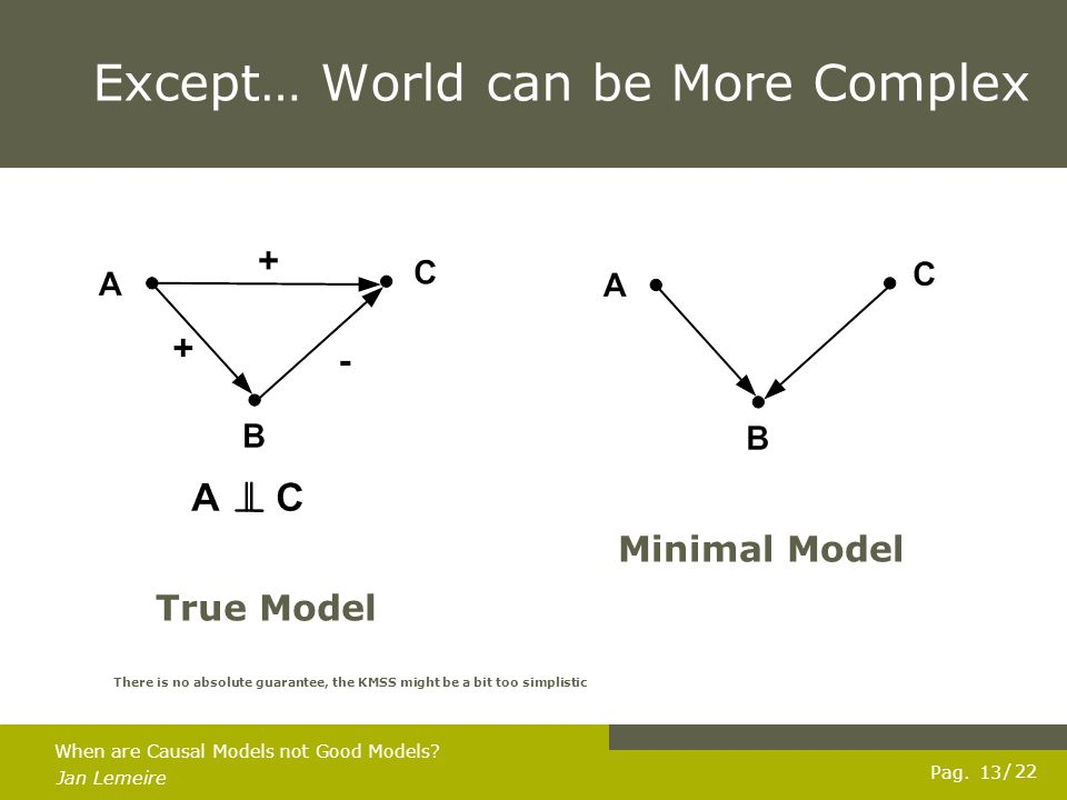 Pag. Jan Lemeire / 22 14 When are Causal Models not Good Models? Great job, Jan!